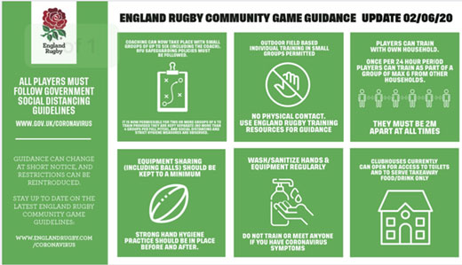 RFU Training Guidance 08/06/2020